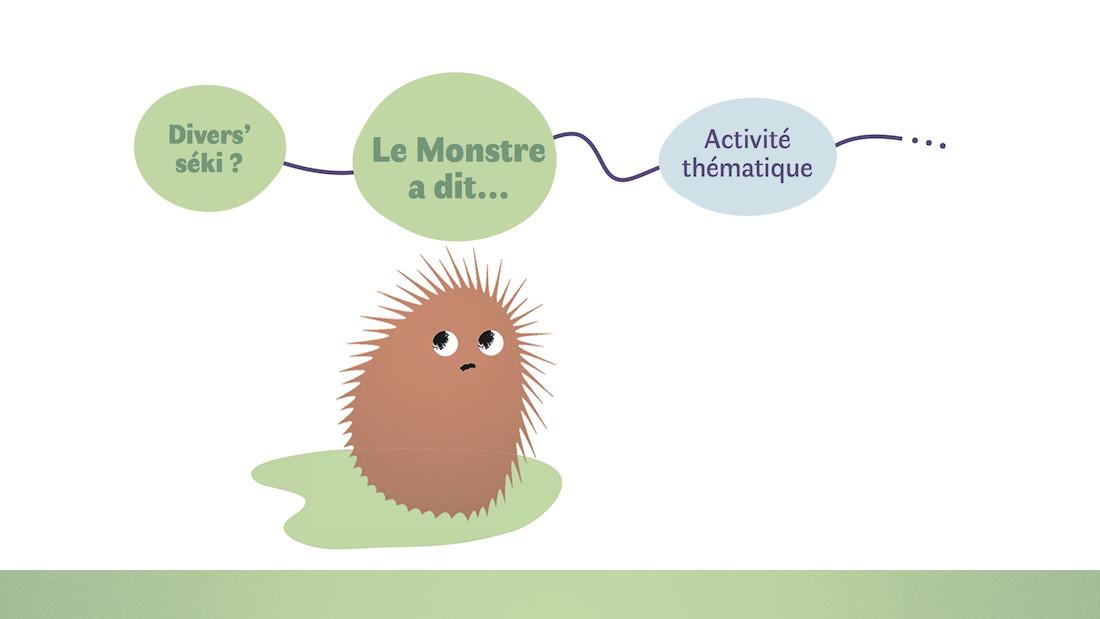 belgik-mojaik-activite-pedagogique-enfants-le-monstre-a-dit-illu-2-with-monster